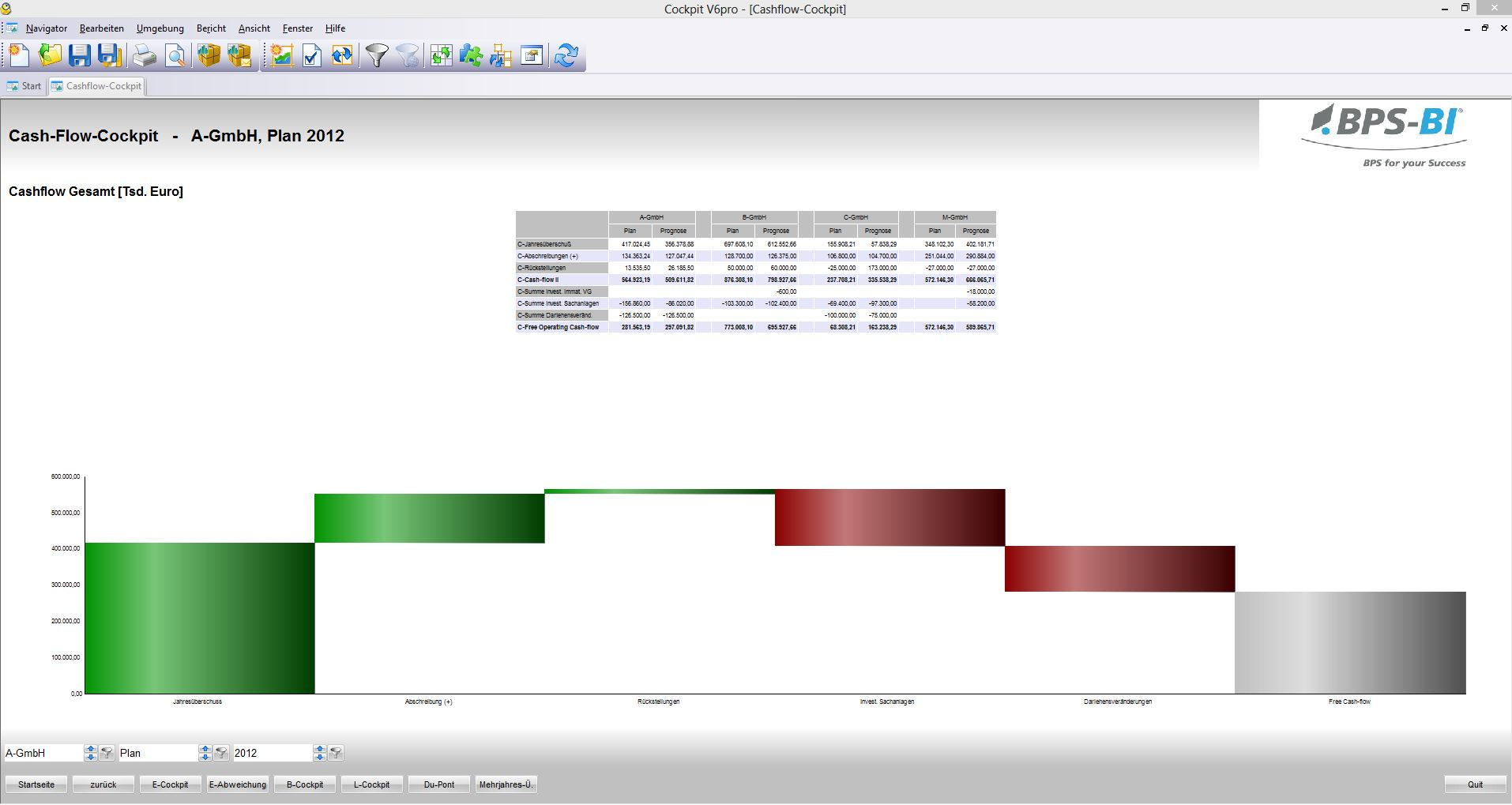Screenshot: BPS-BI Cash-Flow-Cockput